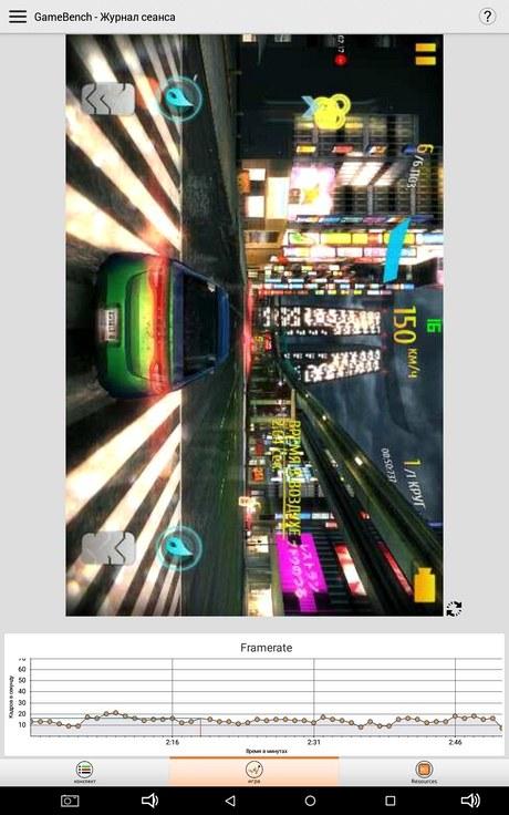 Результаты тестирования игры Asphalt 8 на Cube iWork8 Air (максимальные настройки)