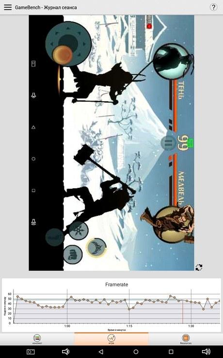 Результаты тестирования игры Shadow Fight 2 на Cube iWork8 Air