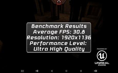 Результаты тестирования движка Unreal на Cube iWork8 Air
