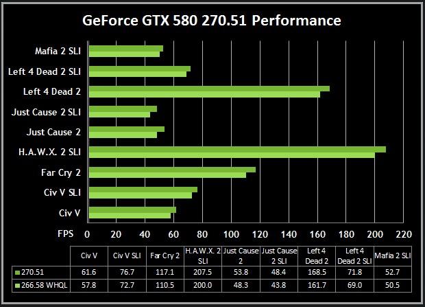 Nvidia Sli 650m скачать драйвер - фото 2