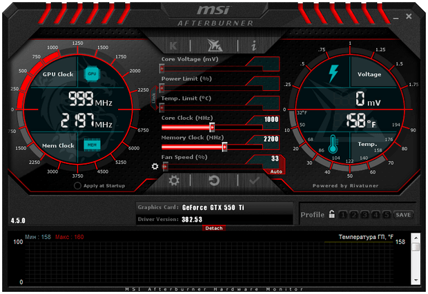 MSI Afterburner 4.5.0