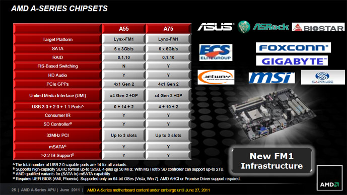Amd C-60 Apu With Radeon Tm Hd Graphics Driver Download