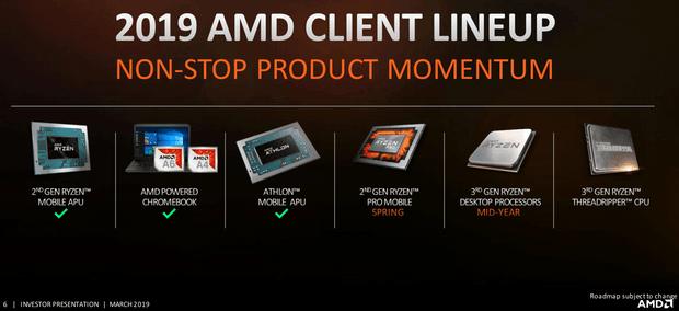 Старая дорожная карта CPU AMD