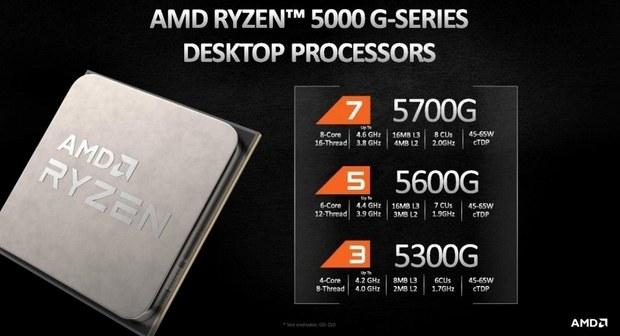 AMD выпускает APU Ryzen 5000G для OEM