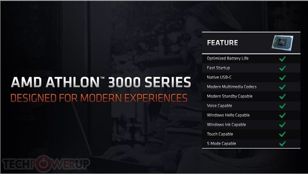Основные возможности Athlon 3000