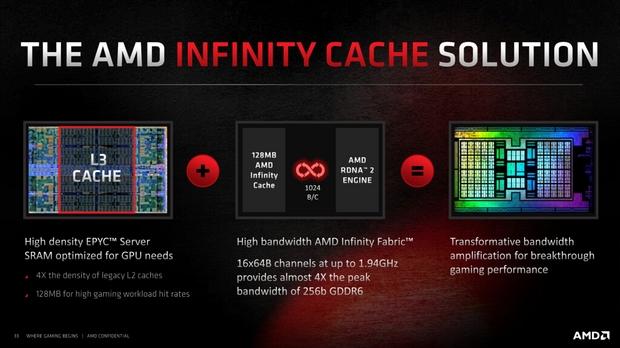 AMD не станет блокировать майнинг на своих видеокартах