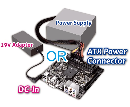 Driver for ASRock AM1H-ITX ASMedia USB 3.0