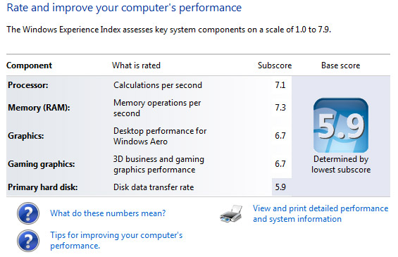 ASUS G51J-3D Windows performance