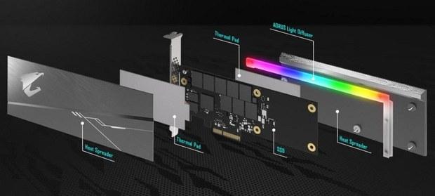 Взрывная диаграмма AORUS RGB AIC NVMe SSD