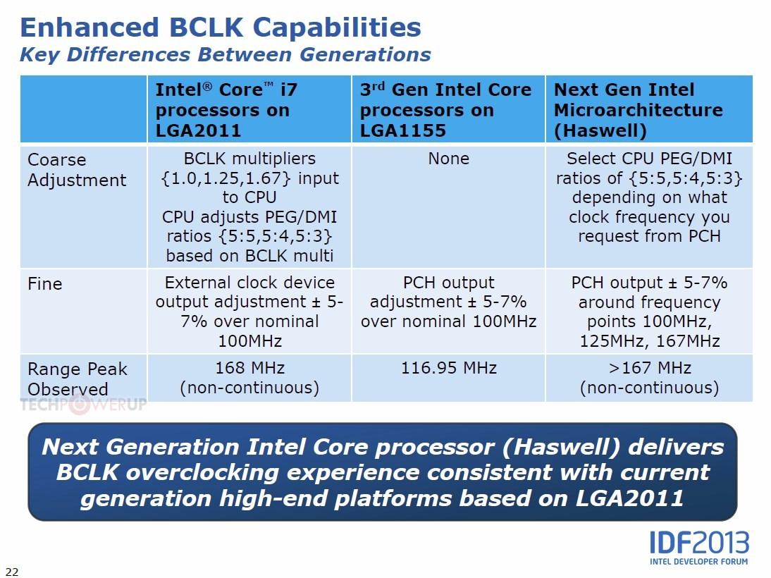Как разогнать процессор intel core i3 5005