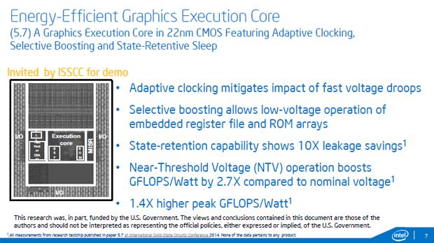 Энергоэффективное графическое ядро Intel