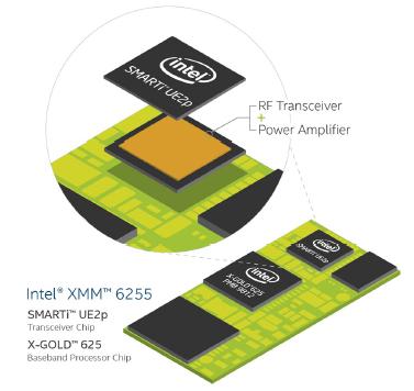 Модем Intel XMM 6255