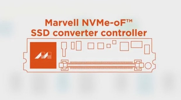 Контроллер Marvell NVMe-over-Fabric