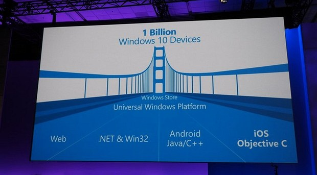 Iniversal Windows Platform