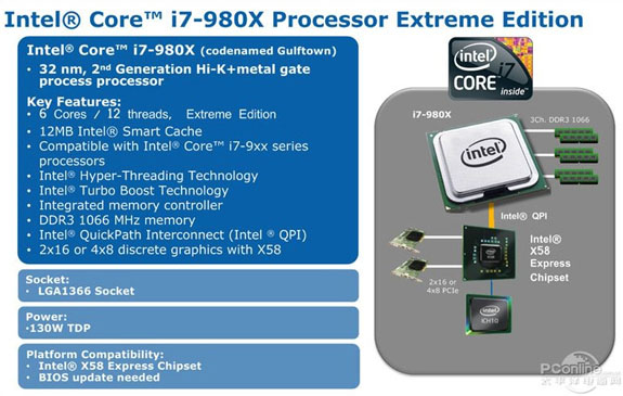 Core i7 980X Extreme Edition