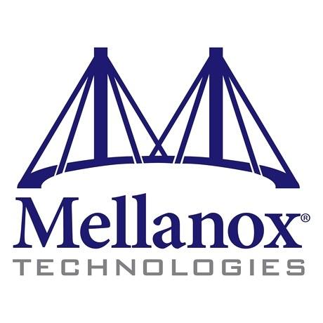 Логотип Mellanox