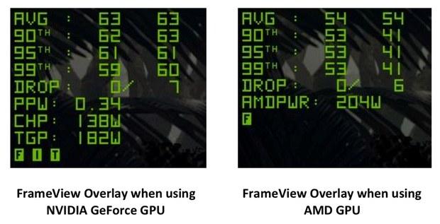 OSD утилиты NVIDIA FrameView