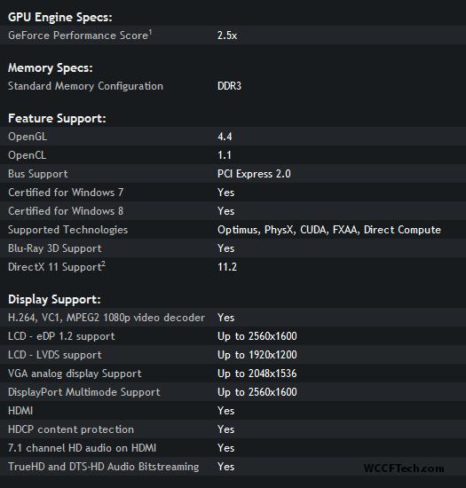 скачать Nvidia Geforce 820m драйвер Windows 7 - фото 8