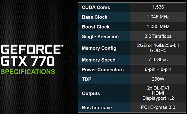 Спецификации GeForce GTX 770