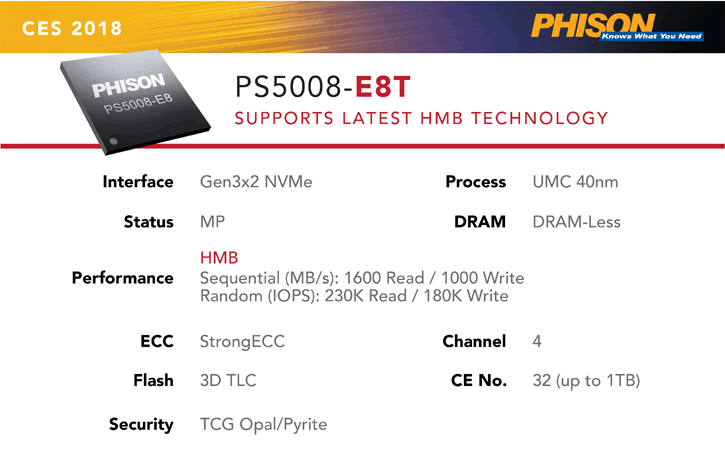 Phison NVMe PS5012-8T