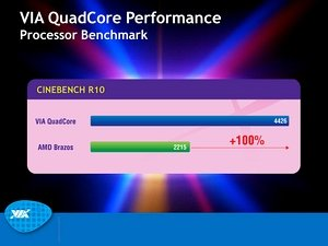 Cinebench Quad Core VIA