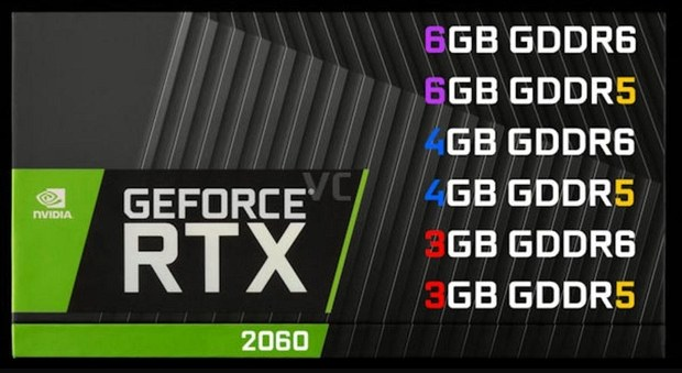 Варианты видеокарт GeForce RTX 2060