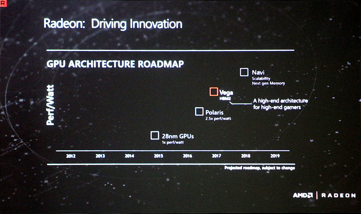 AMD подтвердила характеристики RadeonRX 470 иRadeonRX 460