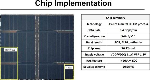 Спецификация и микрофотография чипа DDR5
