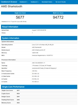 Бенчмарк процессора AMD Sharkstooth в Geekbench