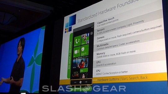 Windows Phone 7 system requirements