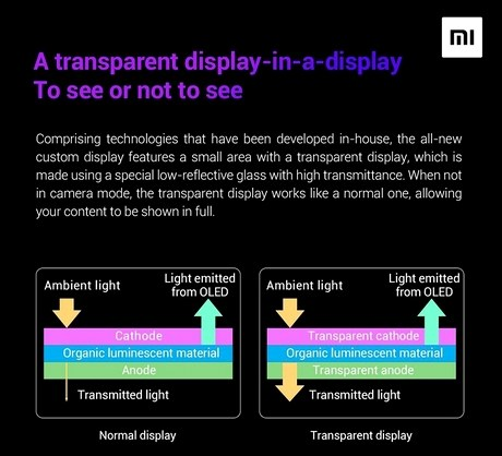 Принцип действия экрана для скрытой камеры