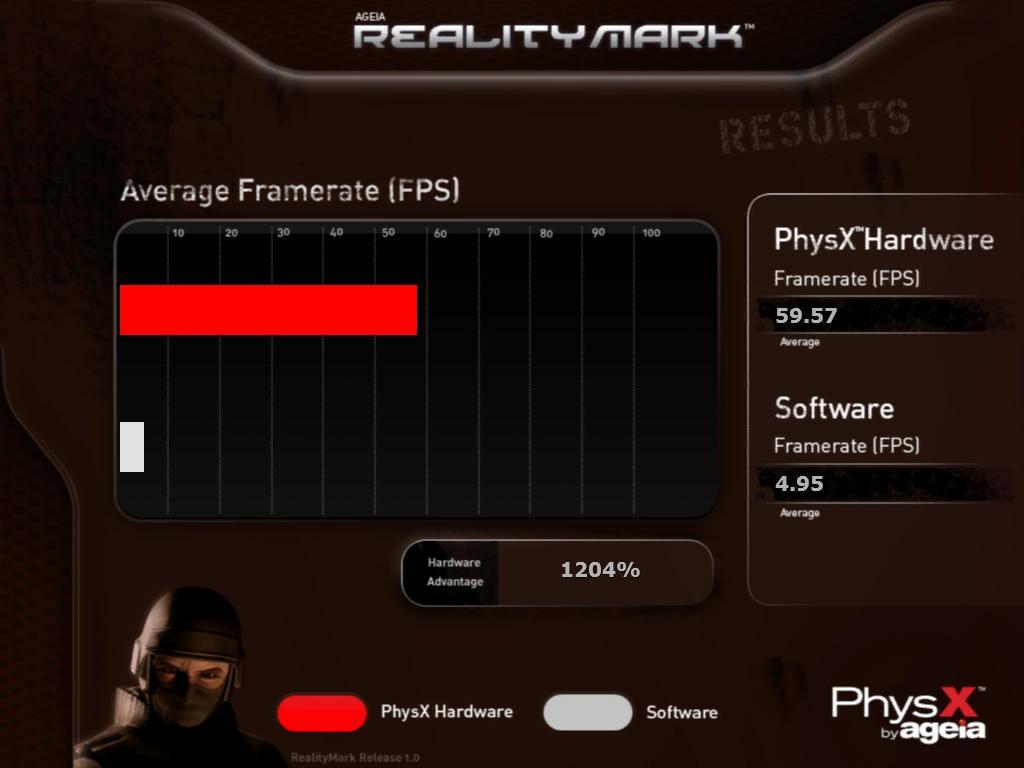 скачать драйвера для видеокарты nvidia 7800