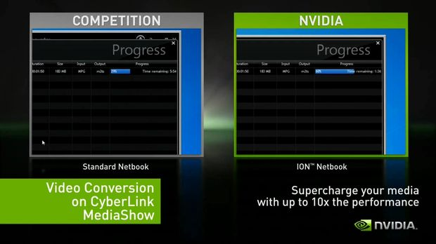 Introducing Next-Generation NVIDIA ION